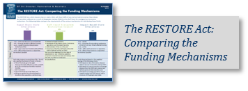 RESTORE Funding Image