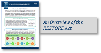 RESTORE Overview Image