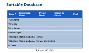 Restoration Projects Database - Google Chrome 9232014 83403 PM